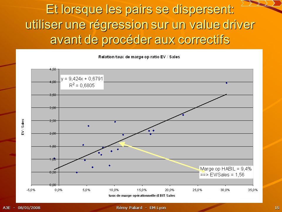 A3E - 08/01/2008Rémy Paliard - EM Lyon15 Et lorsque les pairs se dispersent: utiliser une régression sur un value driver avant de procéder aux correct