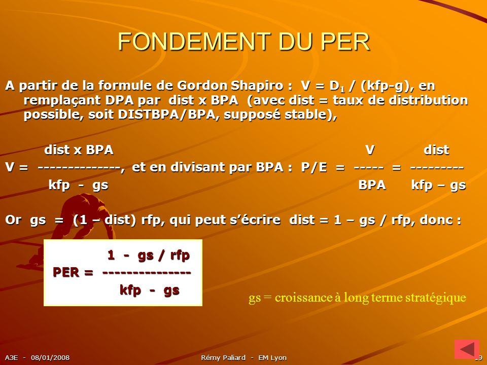 A3E - 08/01/2008Rémy Paliard - EM Lyon19 FONDEMENT DU PER A partir de la formule de Gordon Shapiro : V = D 1 / (kfp-g), en remplaçant DPA par dist x B