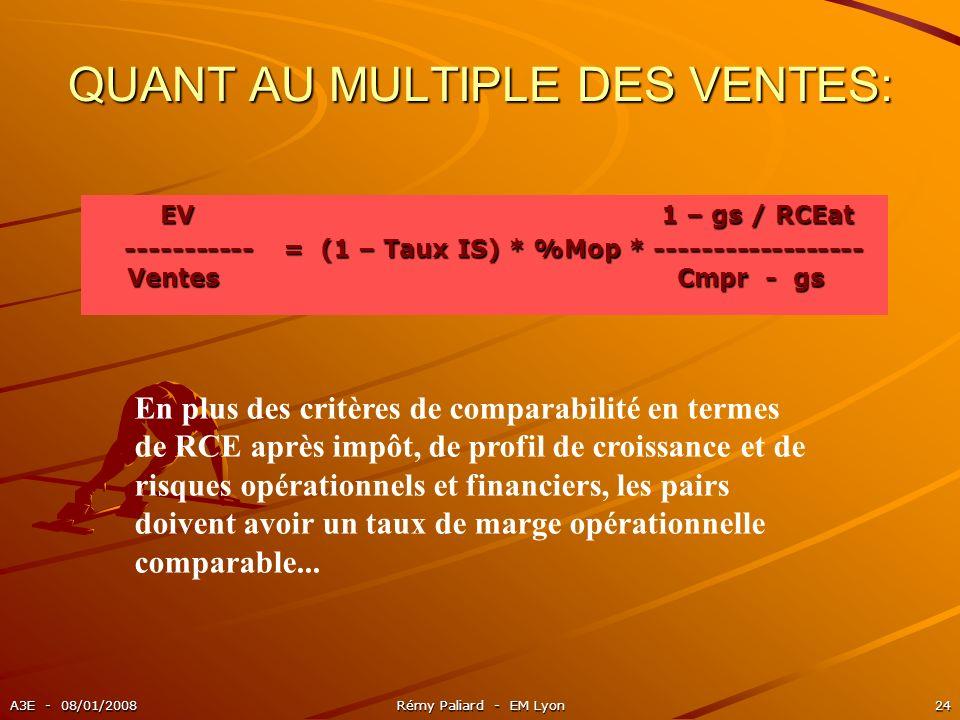 A3E - 08/01/2008Rémy Paliard - EM Lyon24 QUANT AU MULTIPLE DES VENTES: EV 1 – gs / RCEat EV 1 – gs / RCEat ----------- = (1 – Taux IS) * %Mop * ------