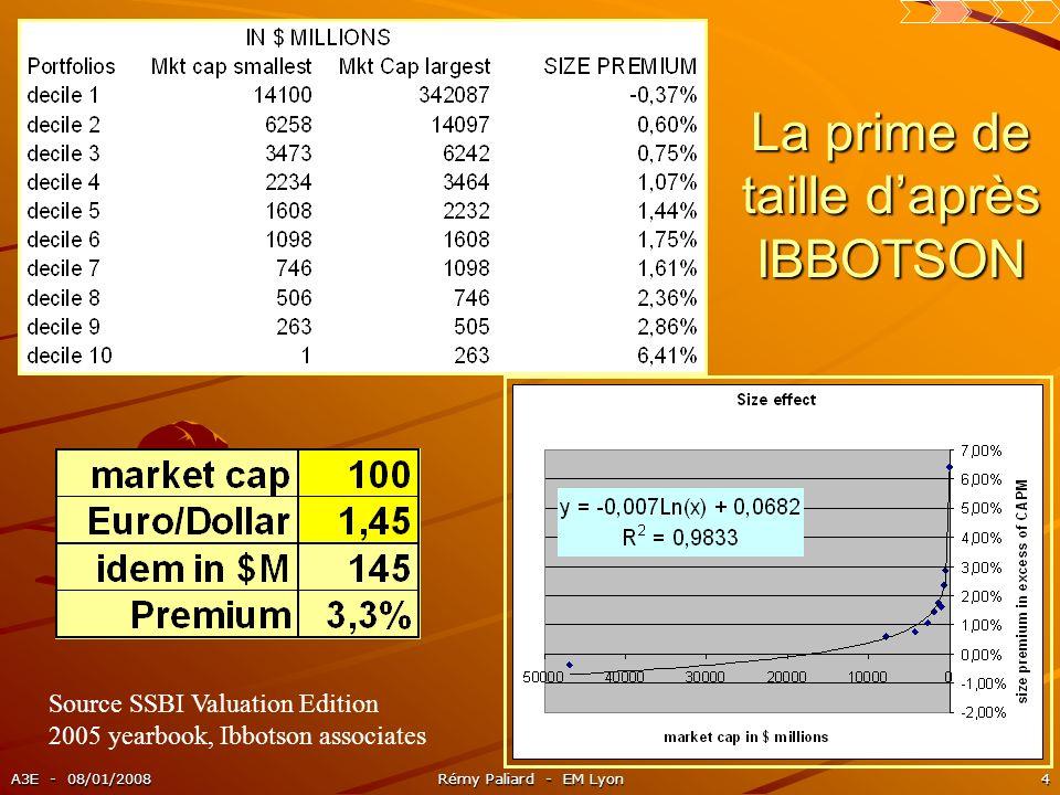 A3E - 08/01/2008Rémy Paliard - EM Lyon4 La prime de taille daprès IBBOTSON Source SSBI Valuation Edition 2005 yearbook, Ibbotson associates