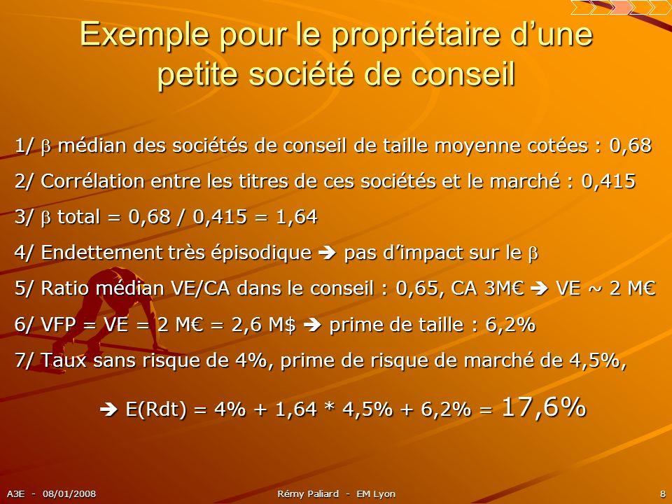 A3E - 08/01/2008Rémy Paliard - EM Lyon8 Exemple pour le propriétaire dune petite société de conseil 1/ médian des sociétés de conseil de taille moyenn