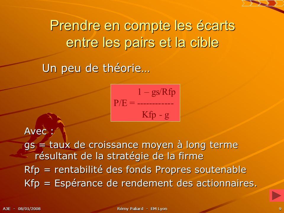 A3E - 08/01/2008Rémy Paliard - EM Lyon9 Prendre en compte les écarts entre les pairs et la cible Un peu de théorie… 1 – gs/Rfp P/E = ------------ Kfp