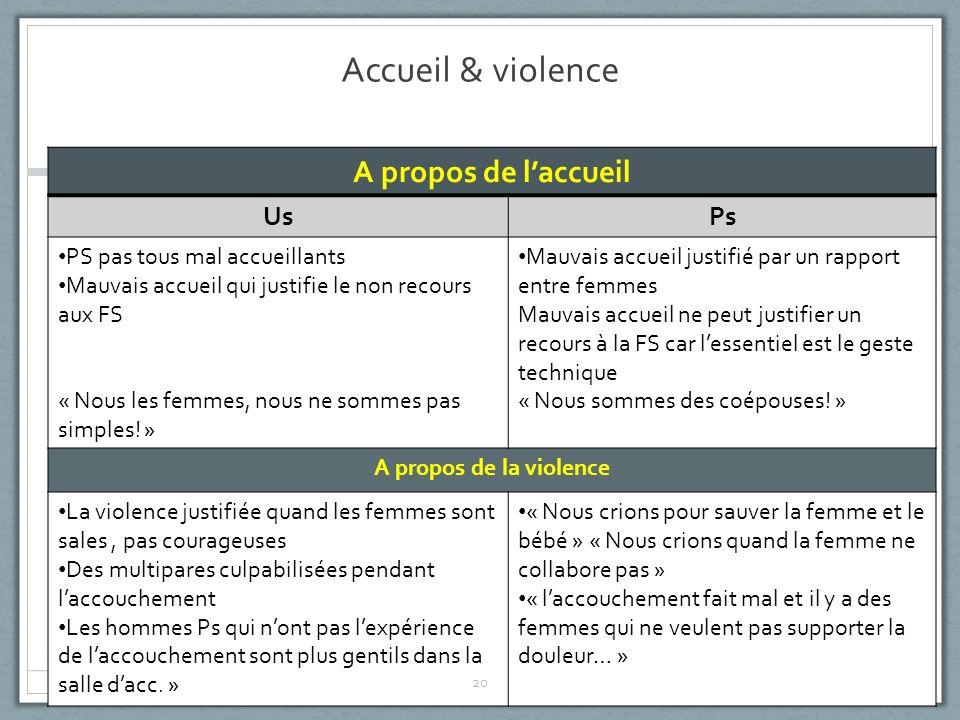 Accueil & violence A propos de laccueil UsPs PS pas tous mal accueillants Mauvais accueil qui justifie le non recours aux FS « Nous les femmes, nous ne sommes pas simples.