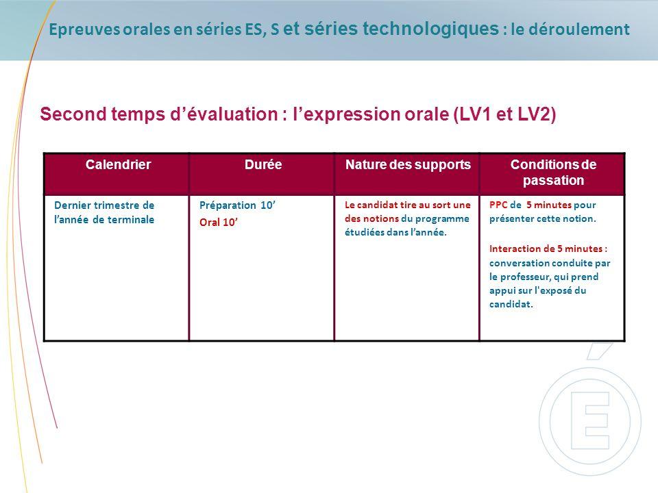 Epreuves orales en séries ES, S et séries technologiques : le déroulement Second temps dévaluation : lexpression orale (LV1 et LV2) CalendrierDuréeNat
