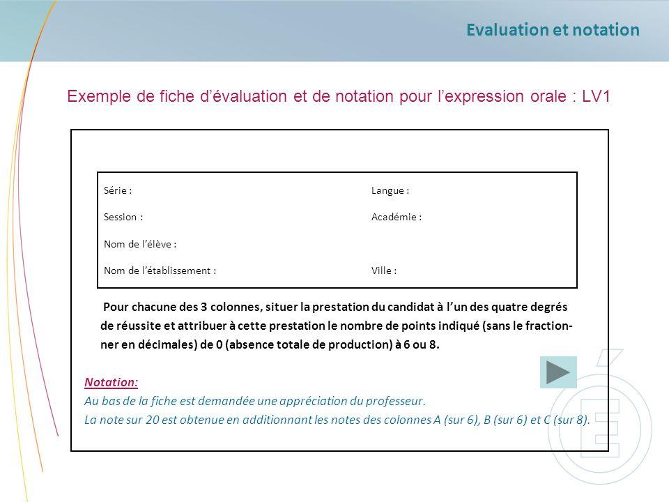 Evaluation et notation Exemple de fiche dévaluation et de notation pour lexpression orale : LV1 Pour chacune des 3 colonnes, situer la prestation du c