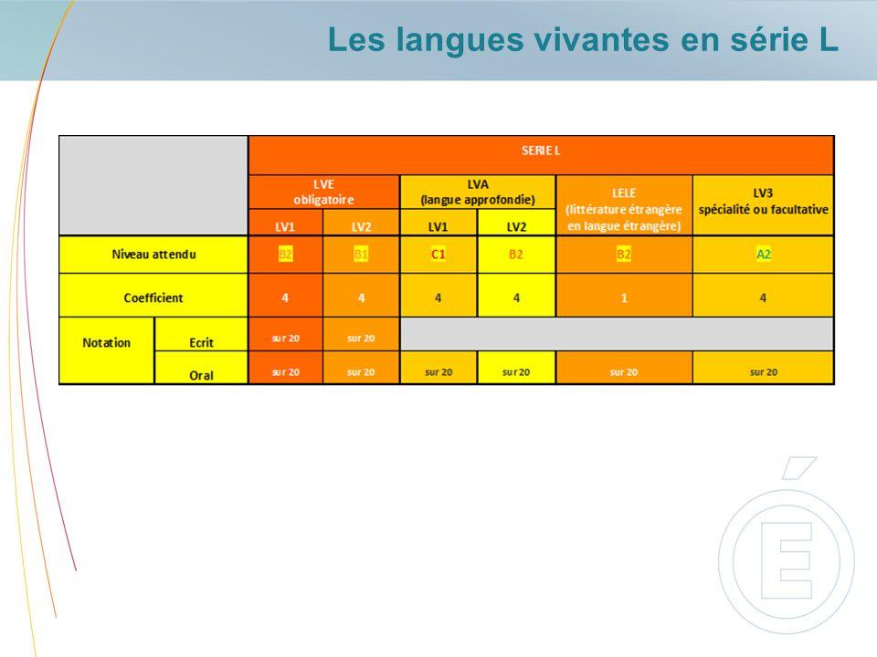 Les langues vivantes en série L