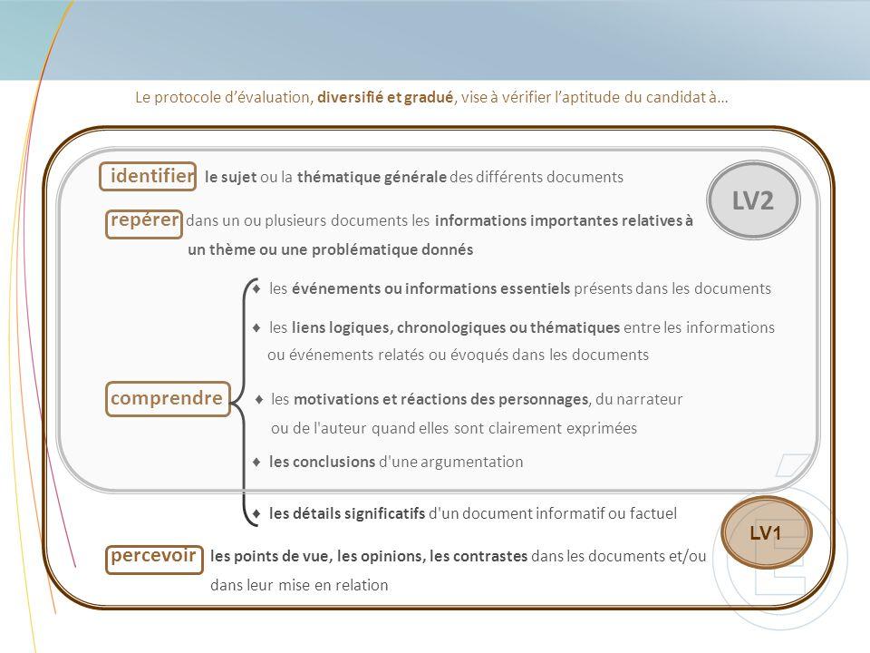 identifier le sujet ou la thématique générale des différents documents repérer dans un ou plusieurs documents les informations importantes relatives à