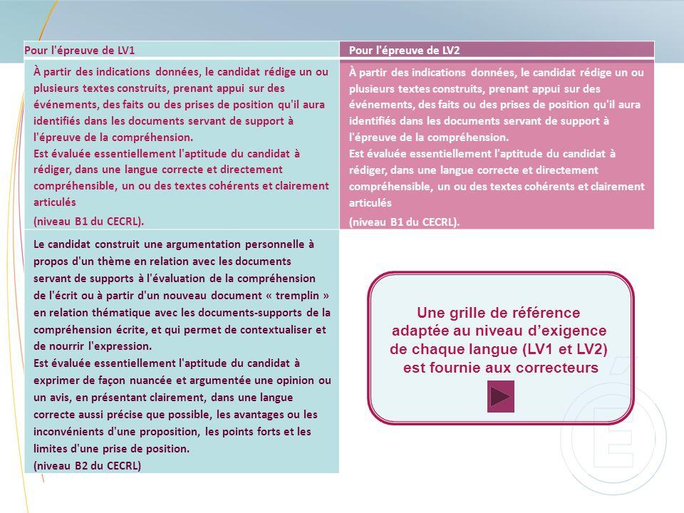 Epreuves orales en séries ES, S et séries technologiques : les principes Ces épreuves sont obligatoires en LV1 et LV2 (1).