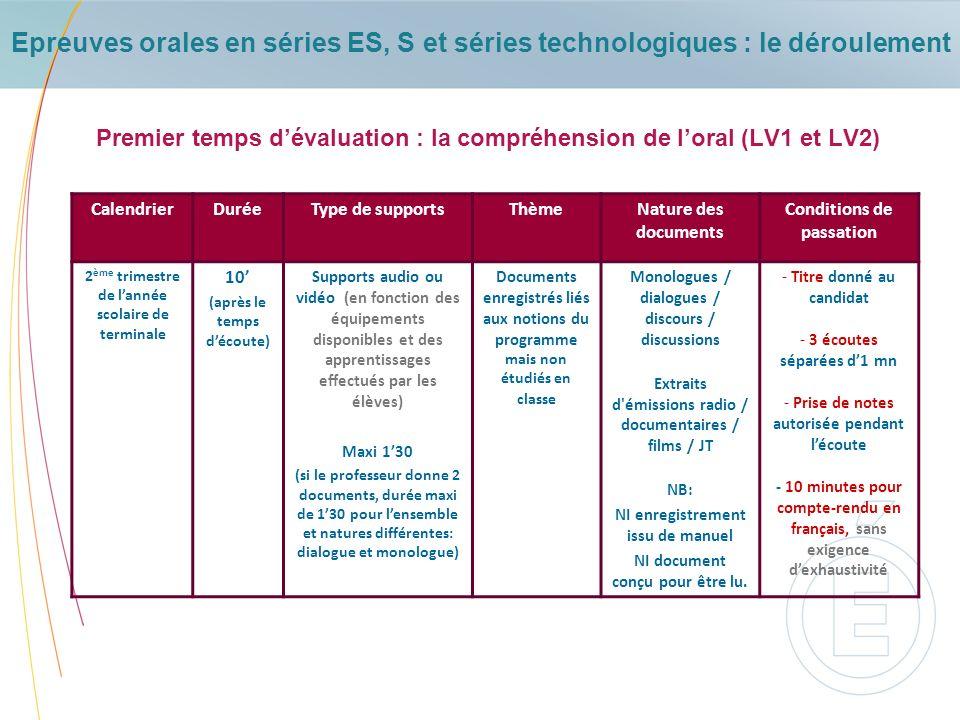 Epreuves orales en séries ES, S et séries technologiques : le déroulement Premier temps dévaluation : la compréhension de loral (LV1 et LV2) Calendrie