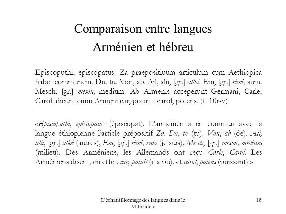 L échantillonnage des langues dans le Mithridate 18 Comparaison entre langues Arménien et hébreu Episcoputhi, episcopatus.