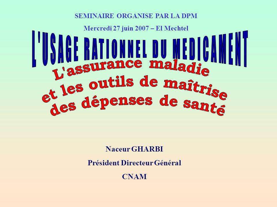 Naceur GHARBI Président Directeur Général CNAM SEMINAIRE ORGANISE PAR LA DPM Mercredi 27 juin 2007 – El Mechtel