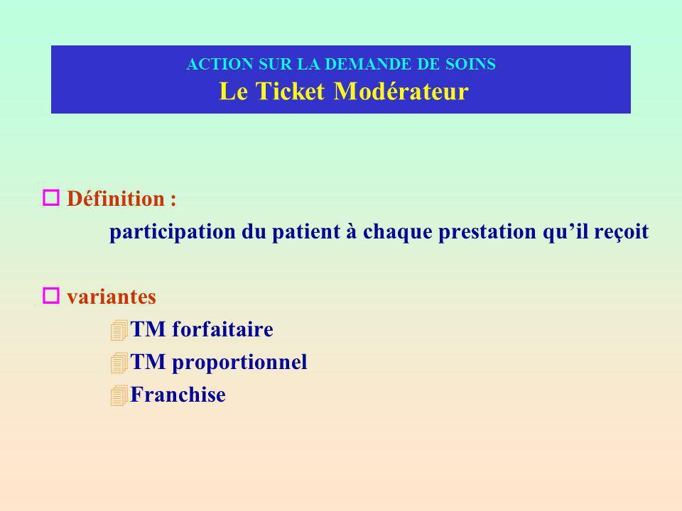 ACTION SUR LA DEMANDE DE SOINS Le Ticket Modérateur oDéfinition : participation du patient à chaque prestation quil reçoit ovariantes 4TM forfaitaire 4TM proportionnel 4Franchise