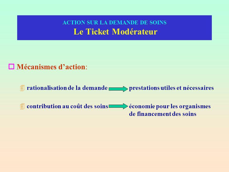 ACTION SUR LA DEMANDE DE SOINS Le Ticket Modérateur oMécanismes daction: 4rationalisation de la demande prestations utiles et nécessaires 4contribution au coût des soins économie pour les organismes de financement des soins