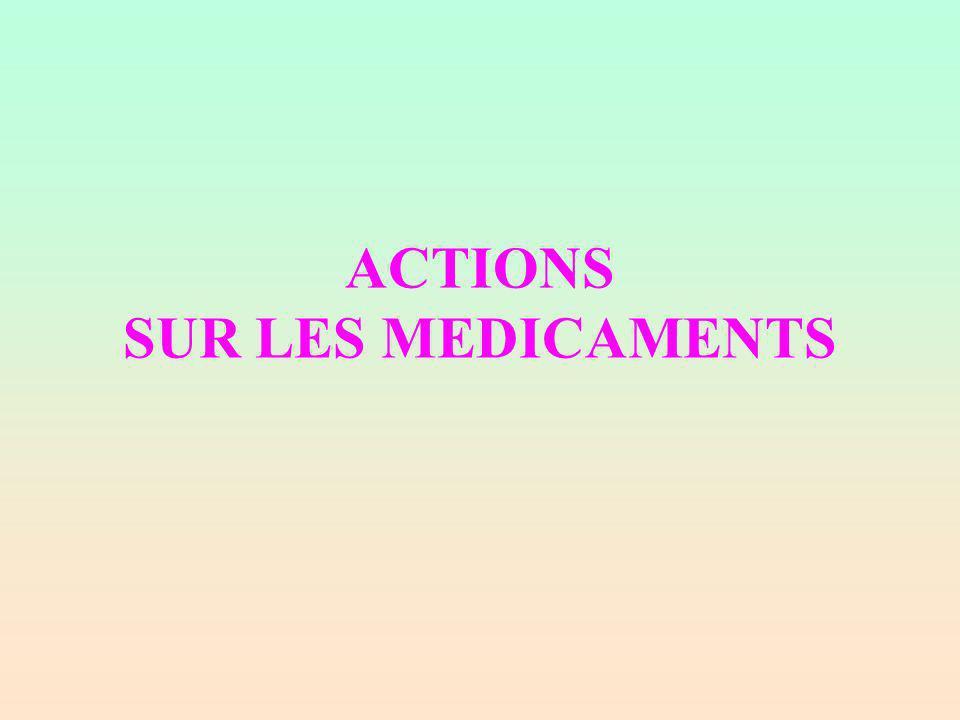 ACTIONS SUR LES MEDICAMENTS