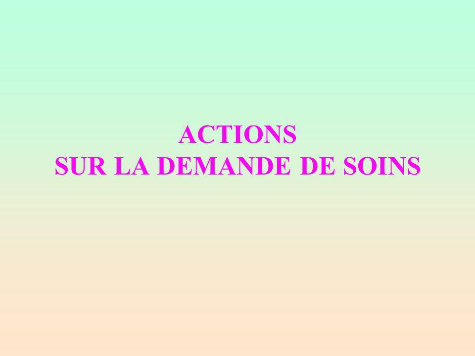 ACTIONS SUR LA DEMANDE DE SOINS