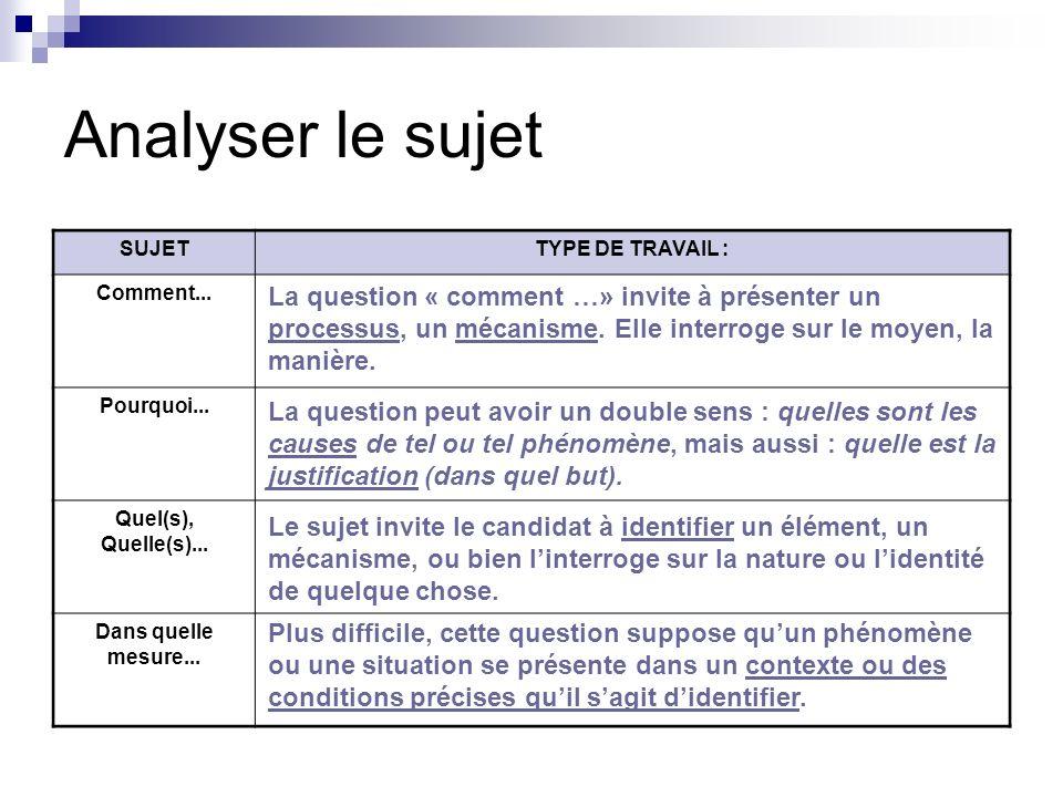 Analyser le sujet SUJETTYPE DE TRAVAIL : Comment...