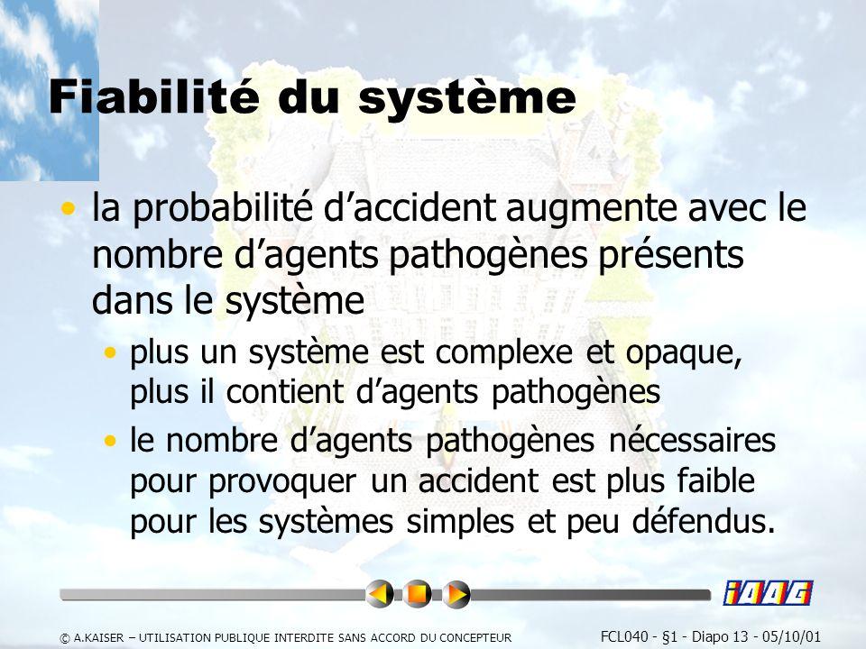 FCL040 - §1 - Diapo 13 - 05/10/01 © A.KAISER – UTILISATION PUBLIQUE INTERDITE SANS ACCORD DU CONCEPTEUR Fiabilité du système la probabilité daccident augmente avec le nombre dagents pathogènes présents dans le système plus un système est complexe et opaque, plus il contient dagents pathogènes le nombre dagents pathogènes nécessaires pour provoquer un accident est plus faible pour les systèmes simples et peu défendus.