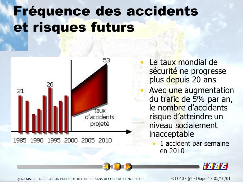 FCL040 - §1 - Diapo 4 - 05/10/01 © A.KAISER – UTILISATION PUBLIQUE INTERDITE SANS ACCORD DU CONCEPTEUR Fréquence des accidents et risques futurs Le taux mondial de sécurité ne progresse plus depuis 20 ans Avec une augmentation du trafic de 5% par an, le nombre daccidents risque datteindre un niveau socialement inacceptable 1 accident par semaine en 2010