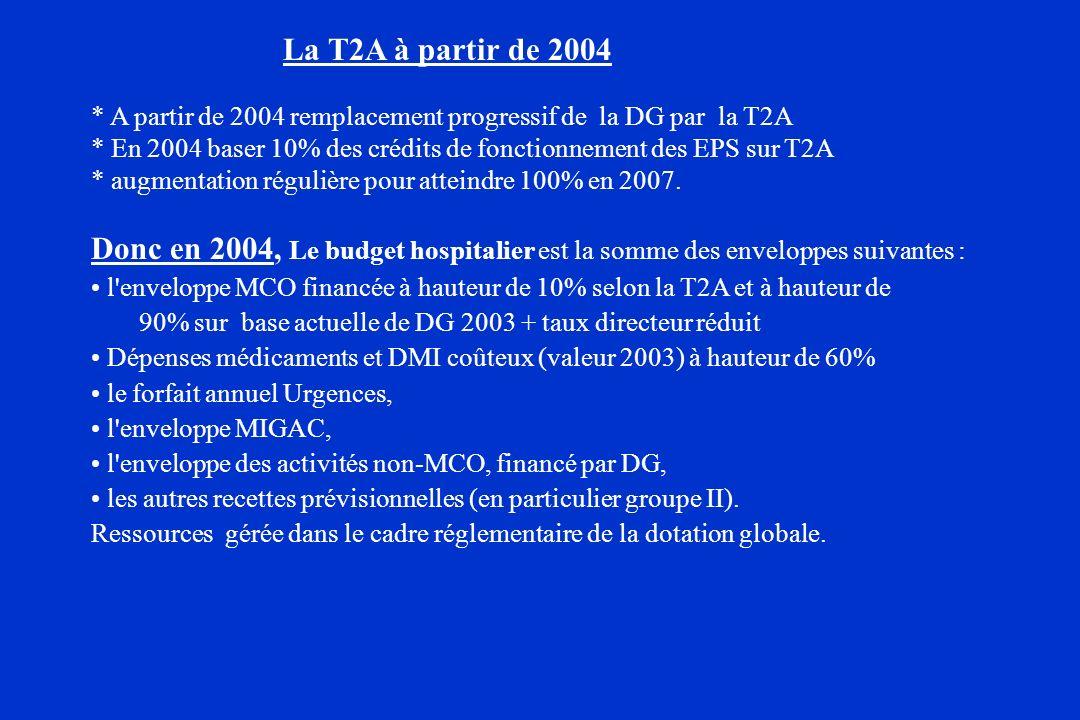 La T2A à partir de 2004 * A partir de 2004 remplacement progressif de la DG par la T2A * En 2004 baser 10% des crédits de fonctionnement des EPS sur T