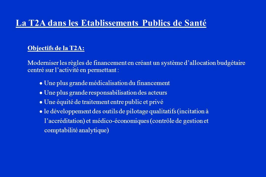 La T2A dans les Etablissements Publics de Santé Objectifs de la T2A: Moderniser les règles de financement en créant un système dallocation budgétaire