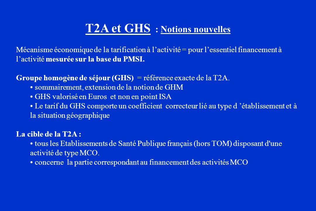 T2A et GHS : Notions nouvelles Mécanisme économique de la tarification à lactivité = pour lessentiel financement à lactivité mesurée sur la base du PM