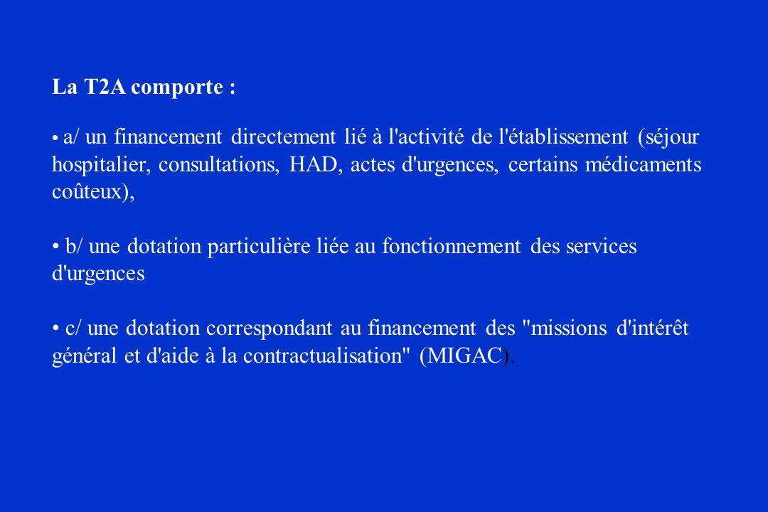 La T2A comporte : a/ un financement directement lié à l'activité de l'établissement (séjour hospitalier, consultations, HAD, actes d'urgences, certain