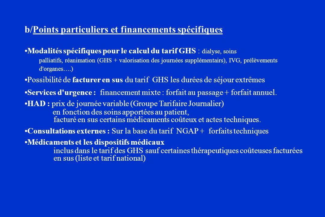 b/Points particuliers et financements spécifiques Modalités spécifiques pour le calcul du tarif GHS : dialyse, soins palliatifs, réanimation (GHS + va
