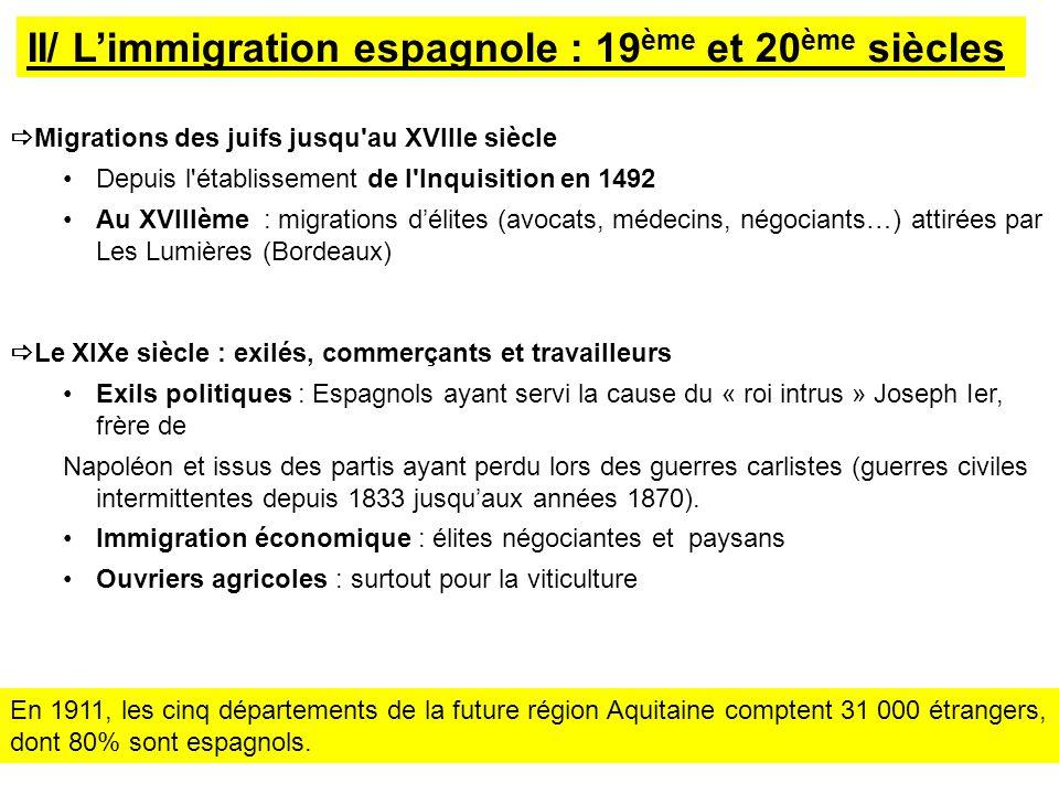 II/ Limmigration espagnole : 19 ème et 20 ème siècles Migrations des juifs jusqu'au XVIIIe siècle Depuis l'établissement de l'Inquisition en 1492 Au X