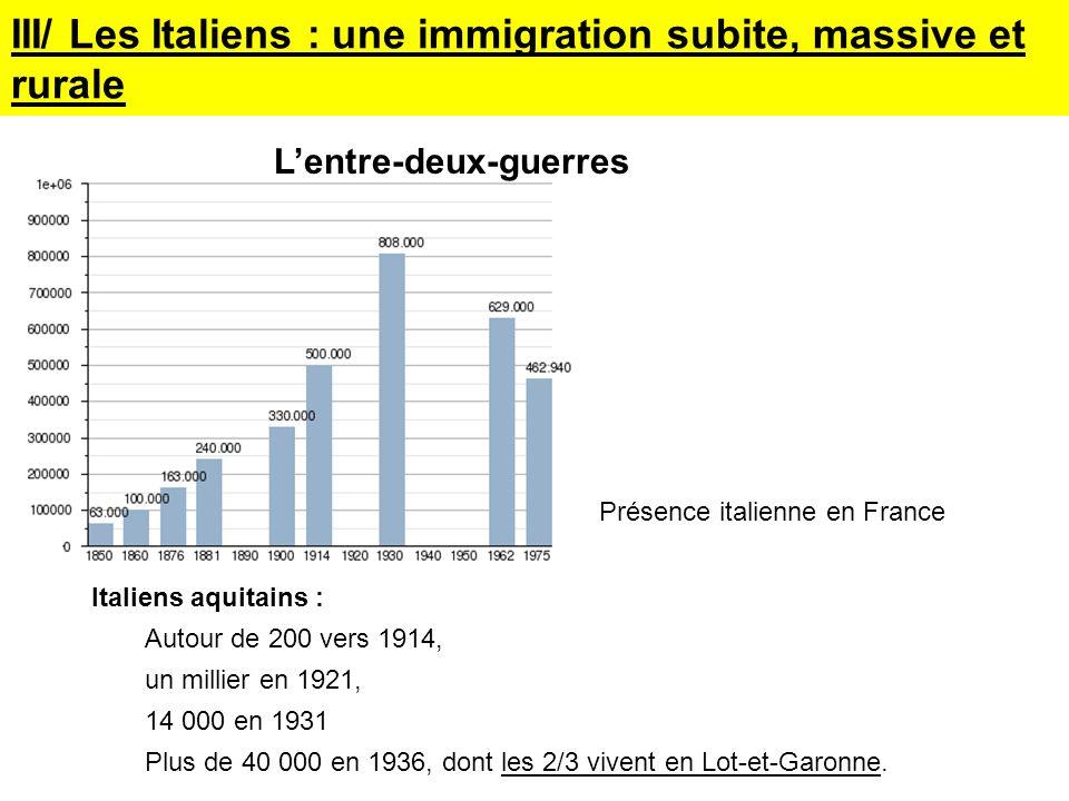 III/ Les Italiens : une immigration subite, massive et rurale Lentre-deux-guerres Présence italienne en France Italiens aquitains : Autour de 200 vers 1914, un millier en 1921, 14 000 en 1931 Plus de 40 000 en 1936, dont les 2/3 vivent en Lot-et-Garonne.
