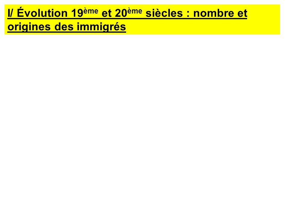 I/ Évolution 19 ème et 20 ème siècles : nombre et origines des immigrés