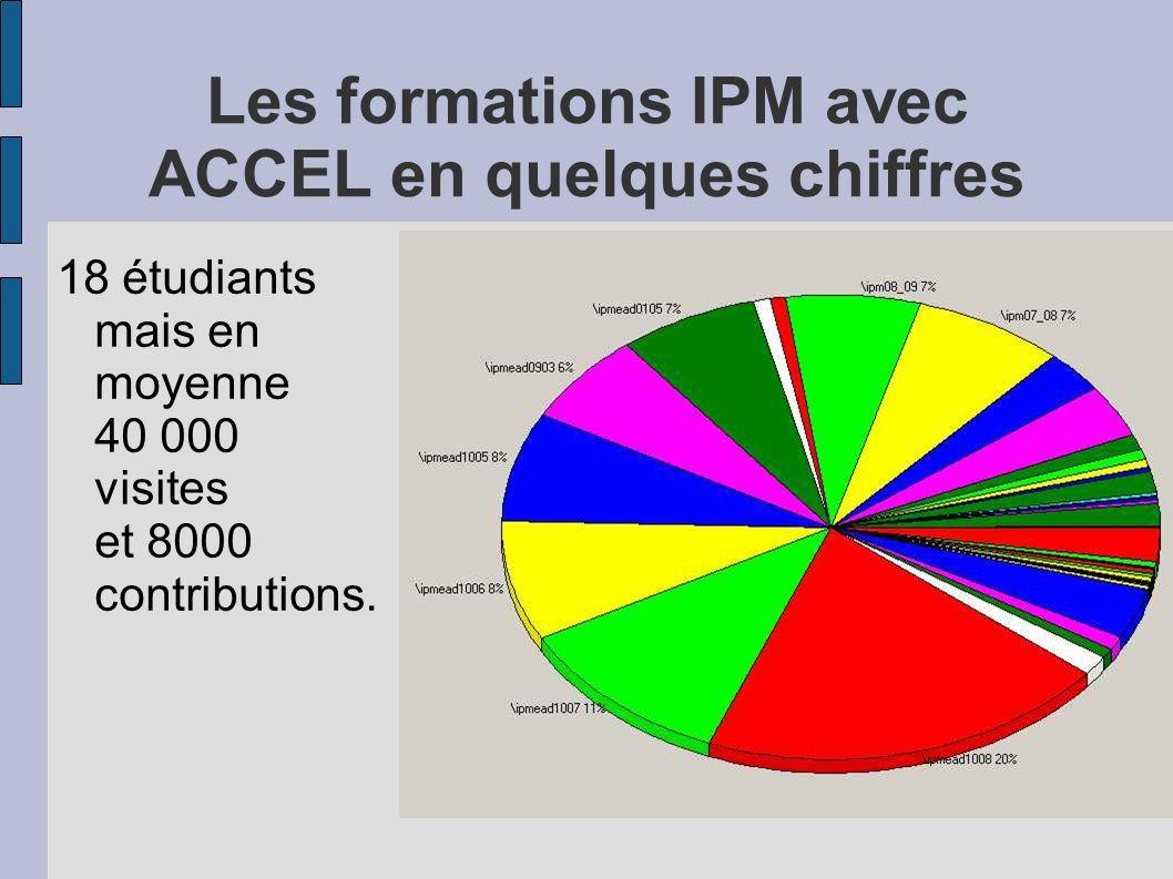 Les formations IPM avec ACCEL en quelques chiffres 18 étudiants mais en moyenne 40 000 visites et 8000 contributions.