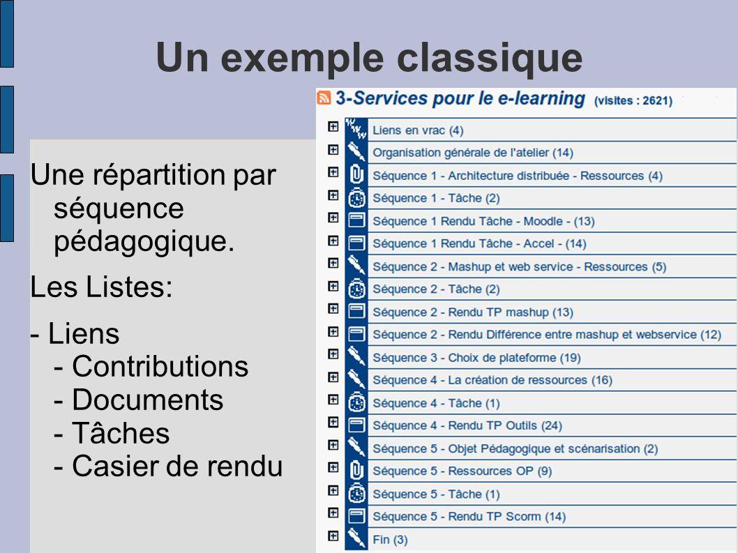 Un exemple classique Une répartition par séquence pédagogique. Les Listes: - Liens - Contributions - Documents - Tâches - Casier de rendu