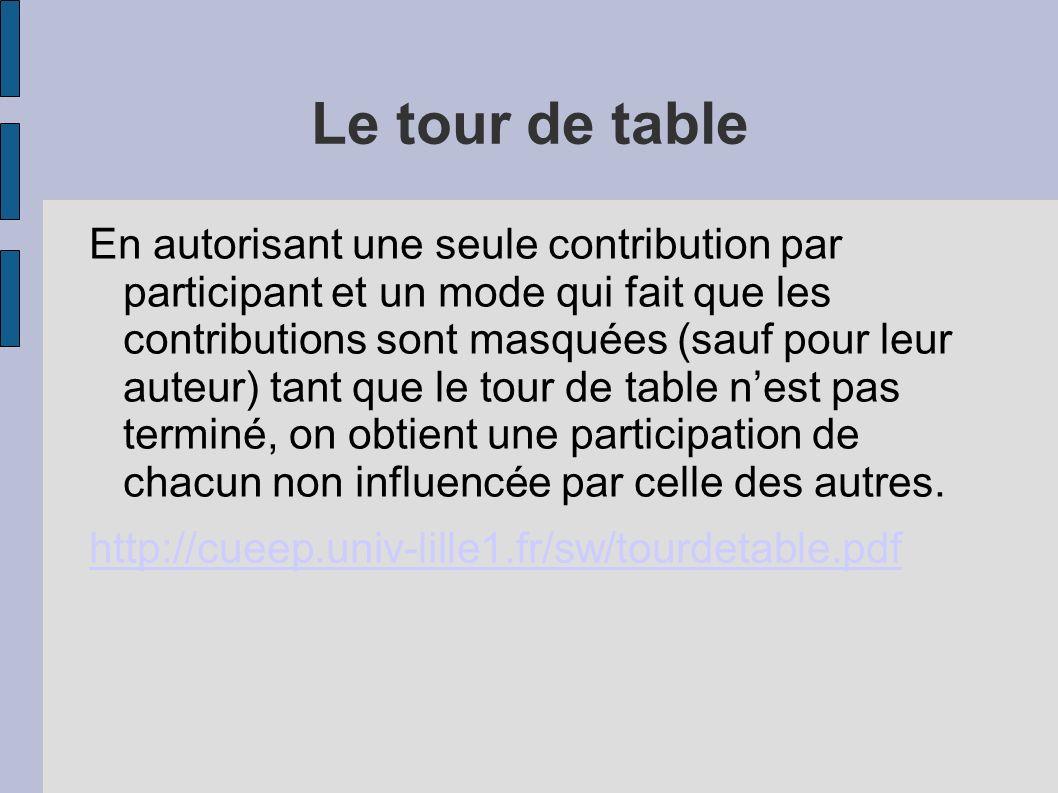 Le tour de table En autorisant une seule contribution par participant et un mode qui fait que les contributions sont masquées (sauf pour leur auteur)
