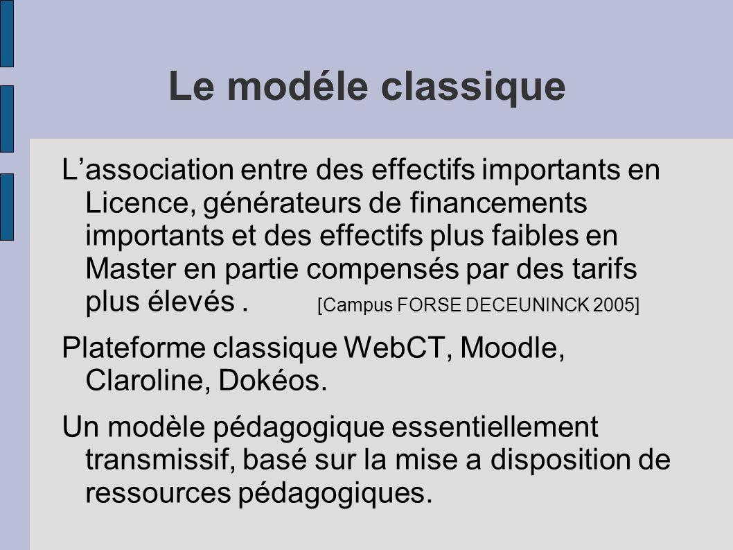 Le modéle classique Lassociation entre des effectifs importants en Licence, générateurs de financements importants et des effectifs plus faibles en Master en partie compensés par des tarifs plus élevés.