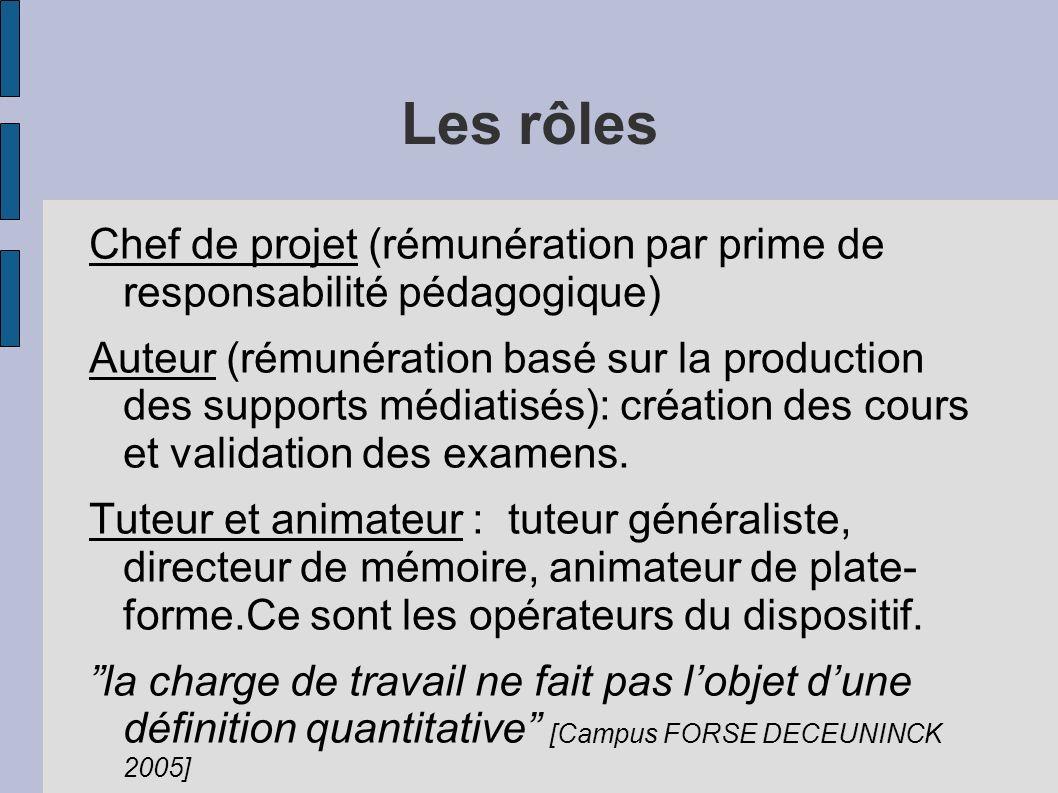 Les rôles Chef de projet (rémunération par prime de responsabilité pédagogique) Auteur (rémunération basé sur la production des supports médiatisés): création des cours et validation des examens.