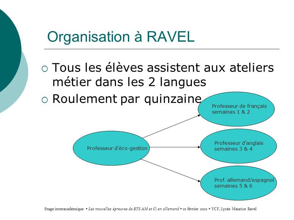 Organisation à RAVEL Tous les élèves assistent aux ateliers métier dans les 2 langues Roulement par quinzaine Professeur de français semaines 1 & 2 Pr