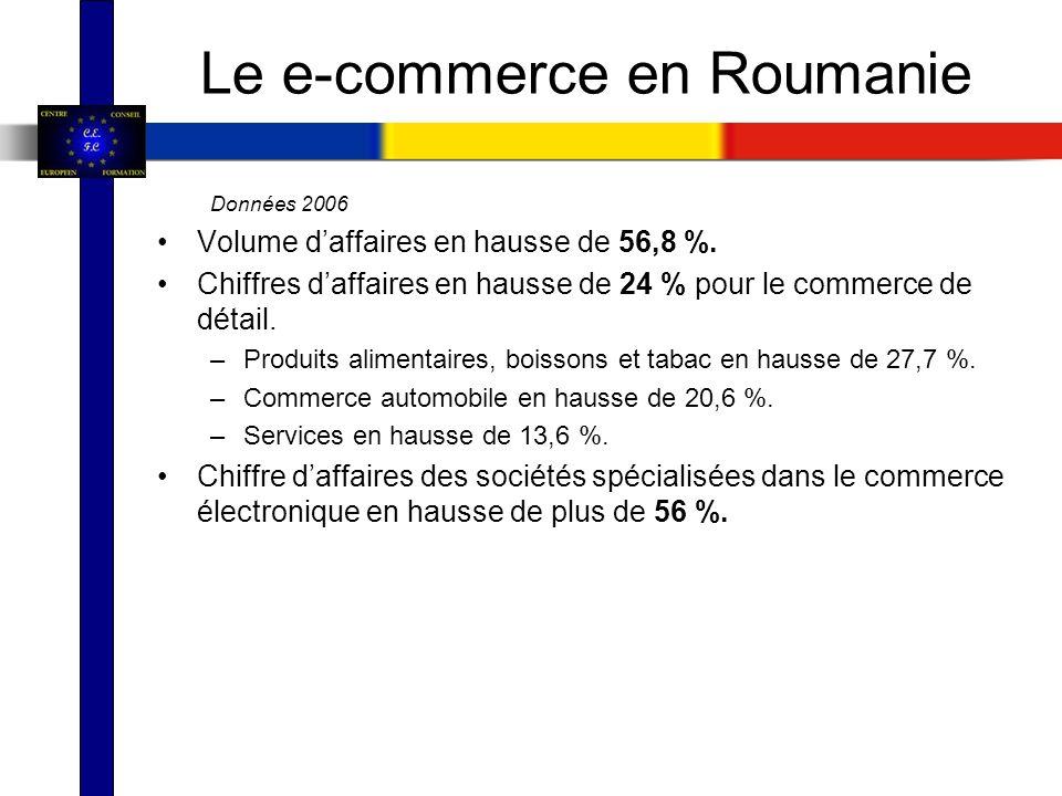 Le e-commerce en Roumanie Données 2006 Volume daffaires en hausse de 56,8 %.