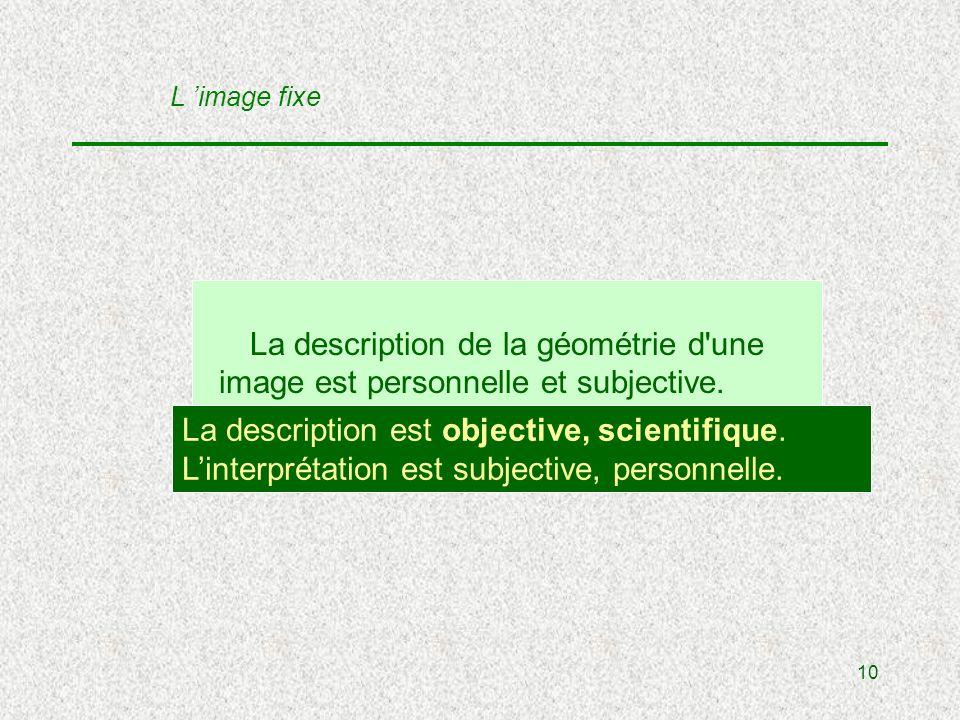 10 La description de la géométrie d une image est personnelle et subjective.