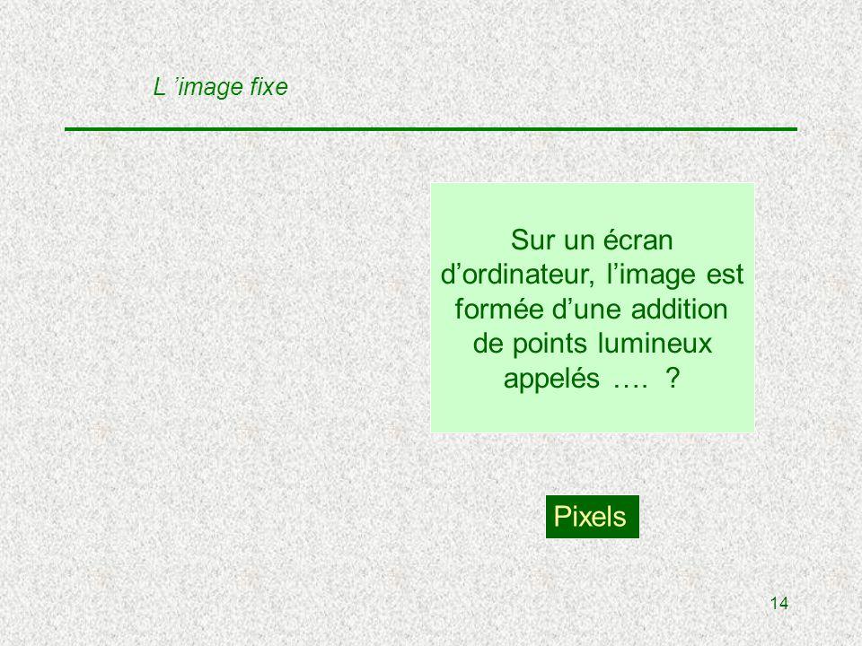 14 Sur un écran dordinateur, limage est formée dune addition de points lumineux appelés ….