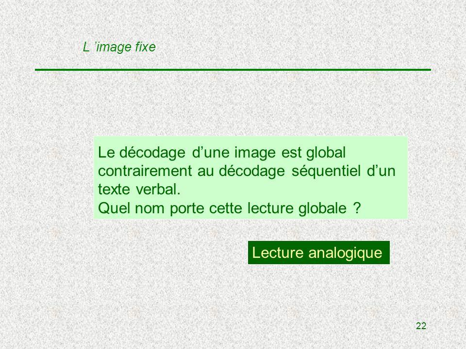 22 Le décodage dune image est global contrairement au décodage séquentiel dun texte verbal.