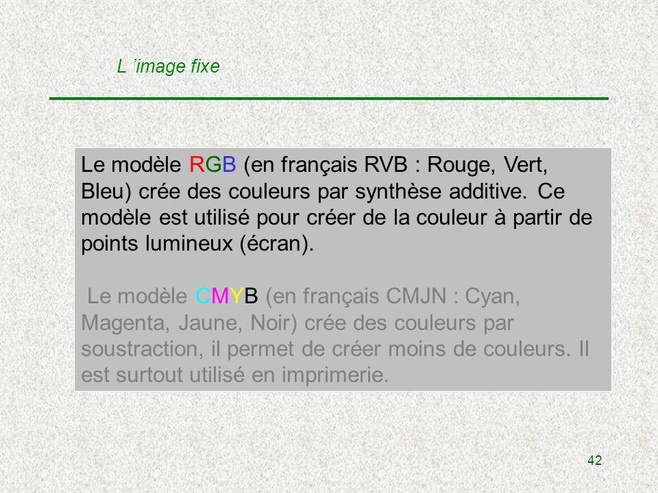 42 L image fixe Le modèle RGB (en français RVB : Rouge, Vert, Bleu) crée des couleurs par synthèse additive.