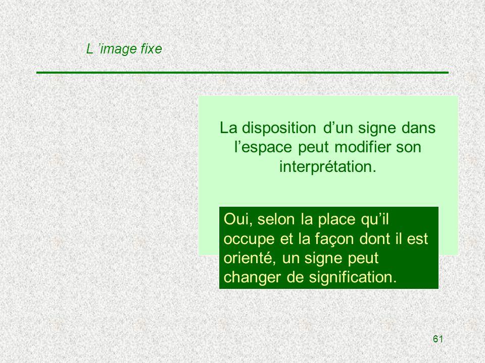 61 La disposition dun signe dans lespace peut modifier son interprétation.