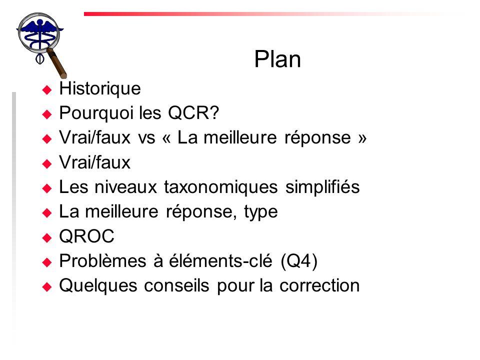 Historique NBME 1916 2002 Questions à développement et orales Différents types de questions QCR (A, B, C & K)BC K) On utilise maintenant les questions type A & R Historique plus détaillé
