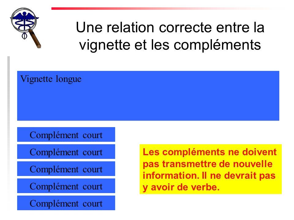 Une relation correcte entre la vignette et les compléments Vignette longue Complément court Les compléments ne doivent pas transmettre de nouvelle information.