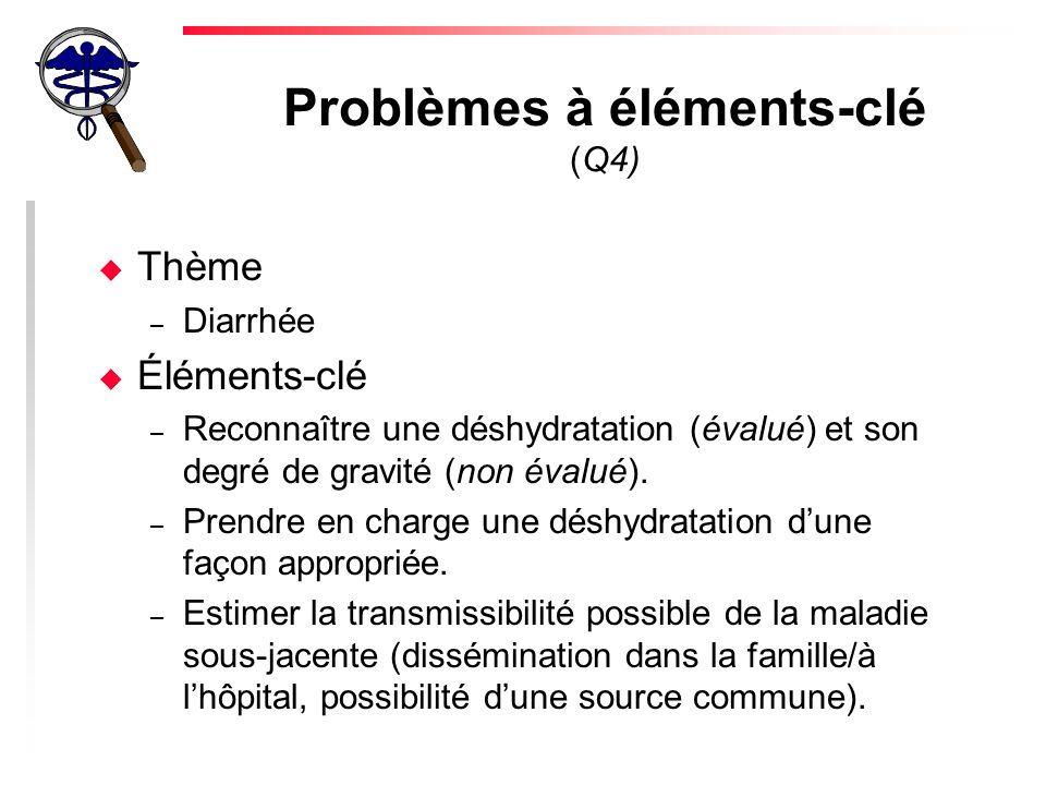 Problèmes à éléments-clé (Q4) u Un problème à éléments-clé comprend typiquement un énoncé de cas, suivi de deux ou trois questions visant à évaluer uniquement les aspects fondamentaux (« éléments-clé ») de la résolution du problème.