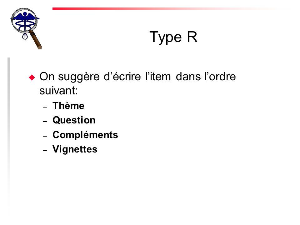 Type R u On suggère décrire litem dans lordre suivant: – Thème – Question – Compléments – Vignettes