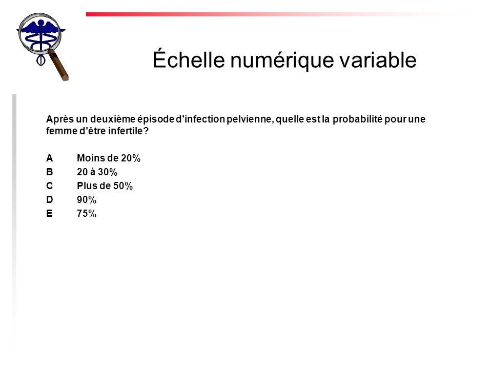 Échelle numérique variable Après un deuxième épisode dinfection pelvienne, quelle est la probabilité pour une femme dêtre infertile.