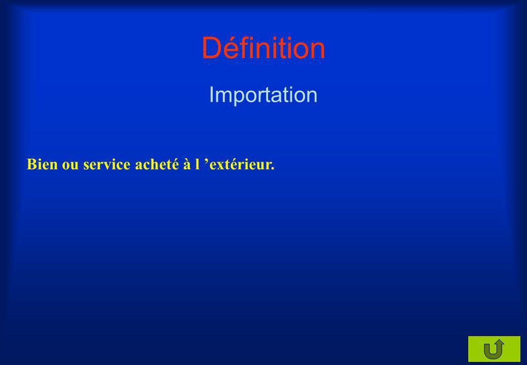 Définition Exportation Bien ou service vendu à l extérieur.