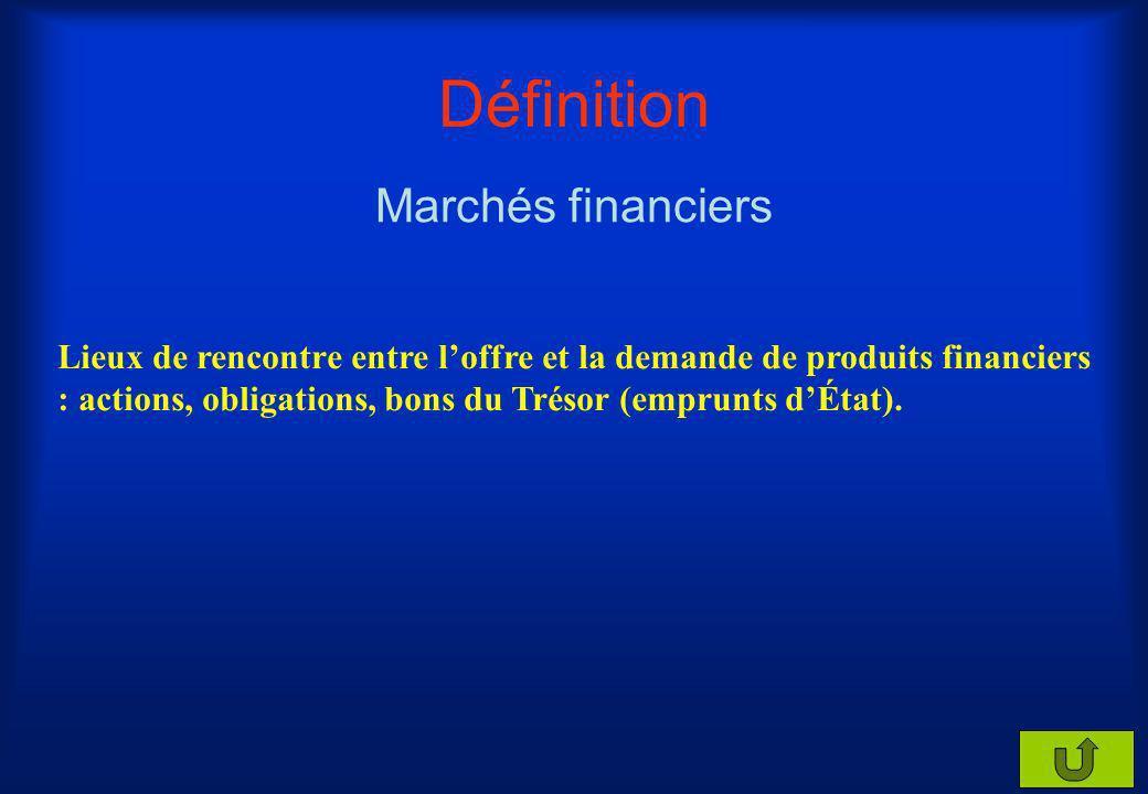 Définition Plus-value Différence entre le prix dachat dun actif (financier ou autre) et son prix de vente. Si la différence est positive, il sagit bie