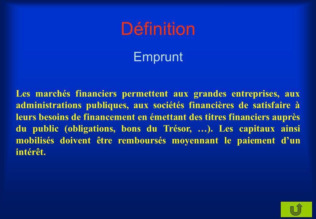 Définition Marchés financiers Lieux de rencontre entre loffre et la demande de produits financiers : actions, obligations, bons du Trésor (emprunts dÉ